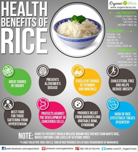 Health Benefits Of Rice Organic Facts Benefits Of Rice Health Food