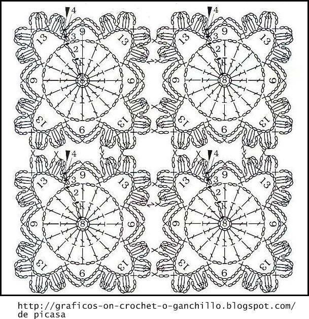 PATRONES - CROCHET - GANCHILLO - GRAFICOS: GRANNYS PARA TEJER A ...