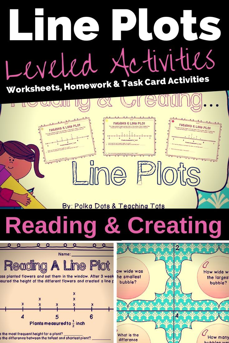 Line Plots Worksheets Distance Learning Packet Line Plot Worksheets Elementary Health Lessons Elementary School Math Activities [ 1102 x 735 Pixel ]