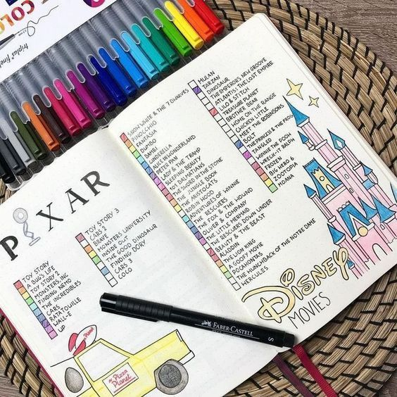 Ultimate List of Bullet Journal Ideas: 101 Inspiring Concepts to Try Today (Part 2 - #Bullet #Concepts #ideas #Inspiring #Journal #List #Part #Today #ULTIMATE #dolistsorbooks
