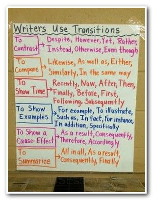 essay wrightessay writing on paper outline for english essay  essay wrightessay writing on paper outline for english essay essay  topics for
