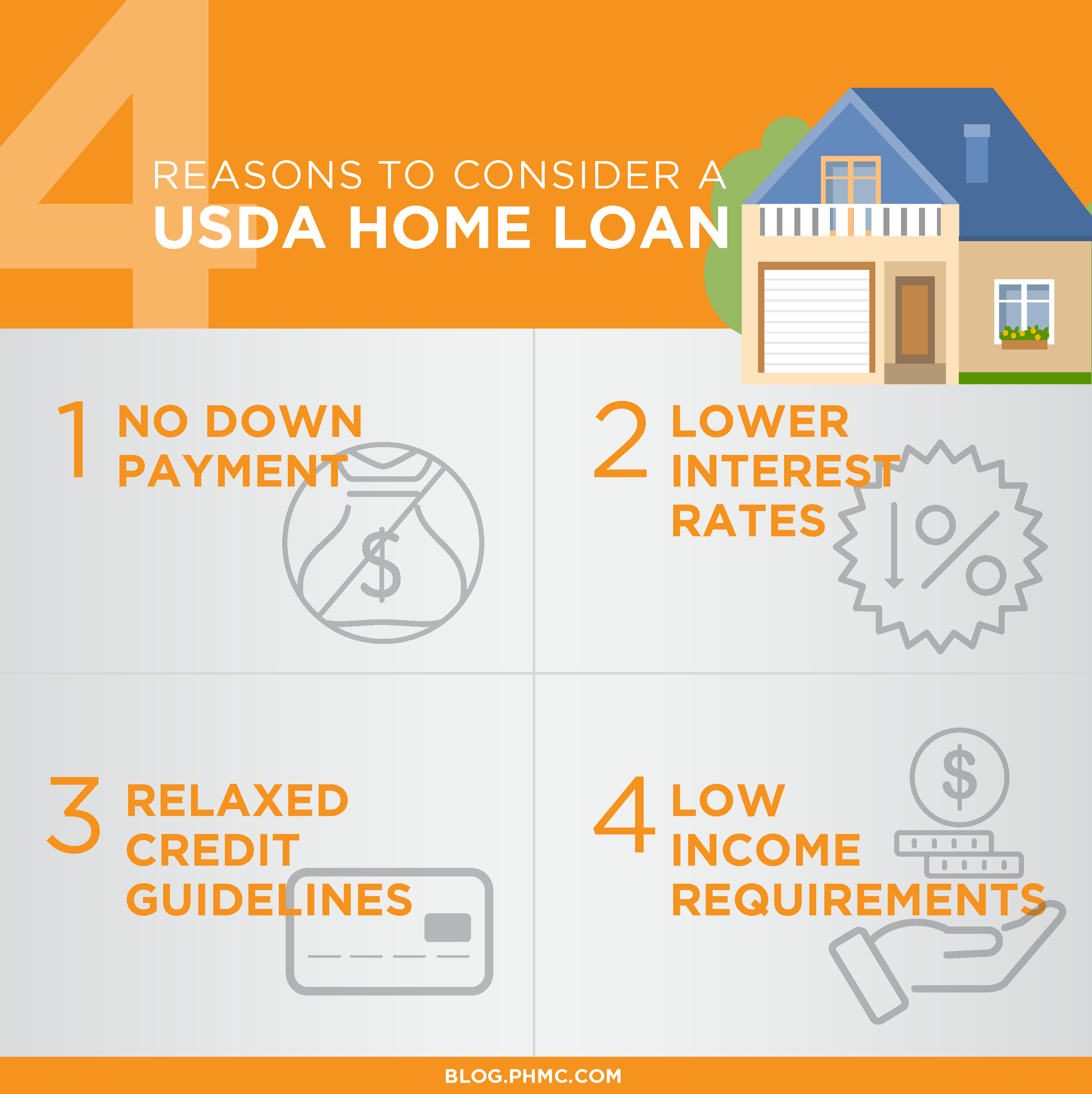 4 Reasons To Consider A Usda Home Loan Home Loans Usda Loan Finance Loans