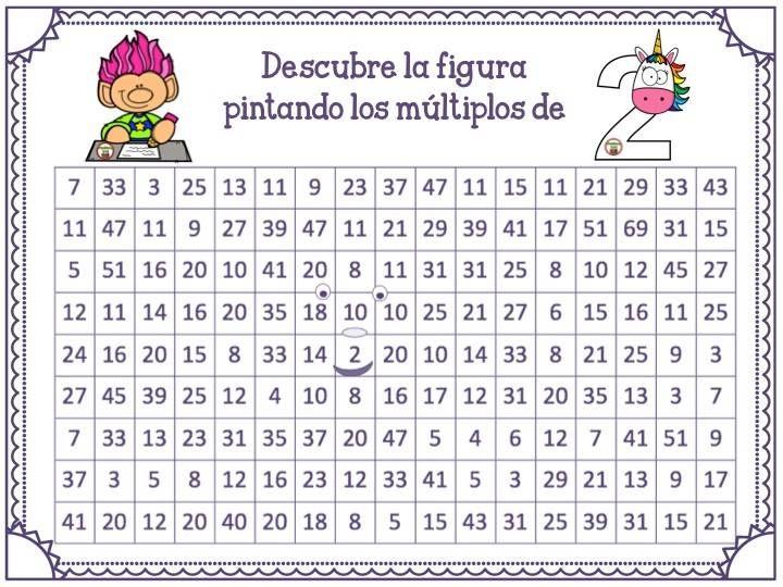 9 Ideas De Multiplos Y Divisores Multiplos Y Divisores Aprender Las Tablas De Multiplicar Ejercicios Matematicas Primaria