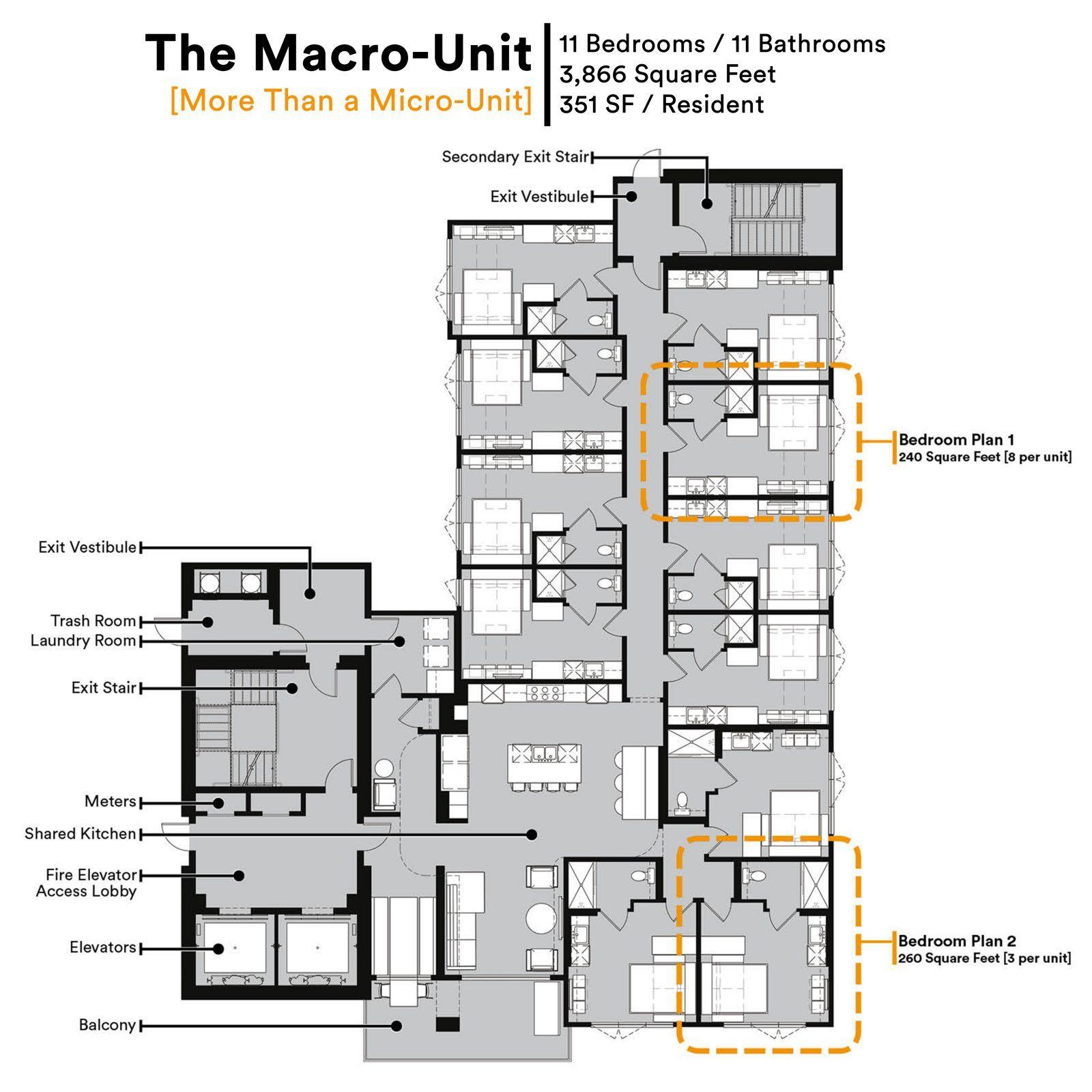 What Is A Macro Unit Architecture Plan The Unit Architect