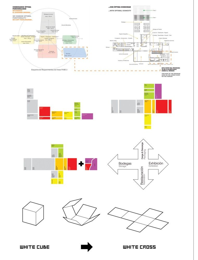 1648309314 diagrams 01 761 1000 for Programas arquitectura