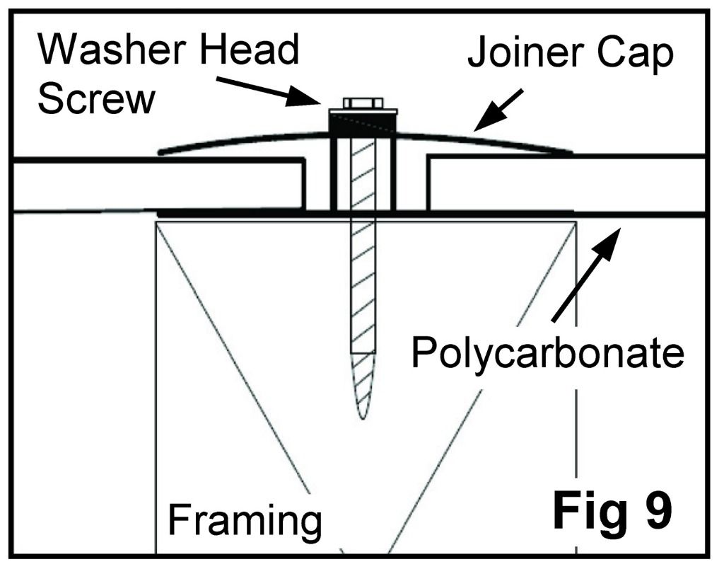 Fitting A Polycarbonate Roof Polycarbonate Panels