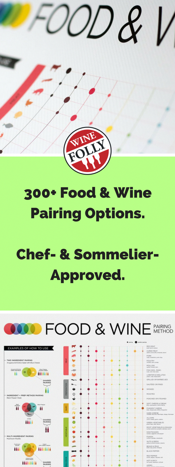Wine Pairing, Wine Food Pairing