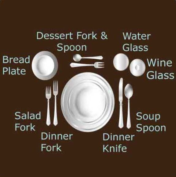 15 Tips For Proper Dining Etiquette  U003e Informal Dining Table Setting