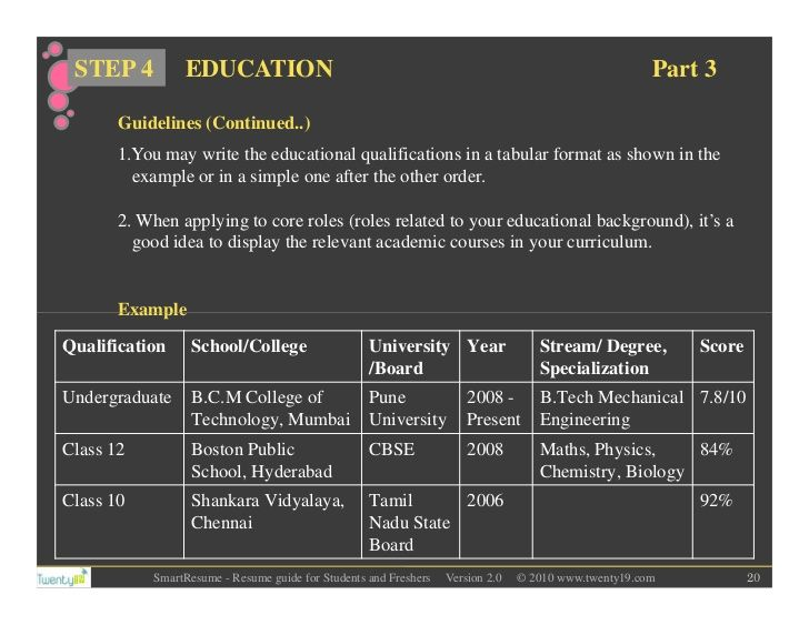 Smartest Resume Guide For Students And Freshers Simple Resume Format Resume Format Examples Resume Guide