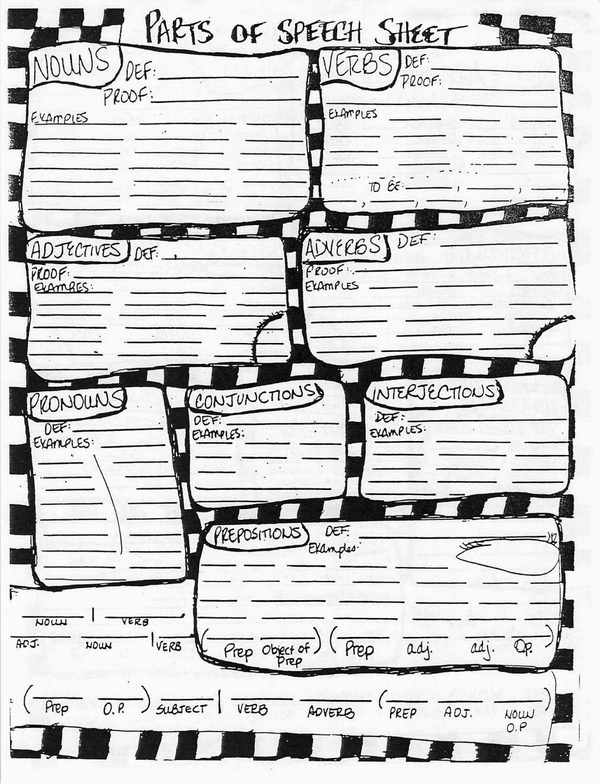 Bernabei Writing Tools Parts Of Speech Sheet