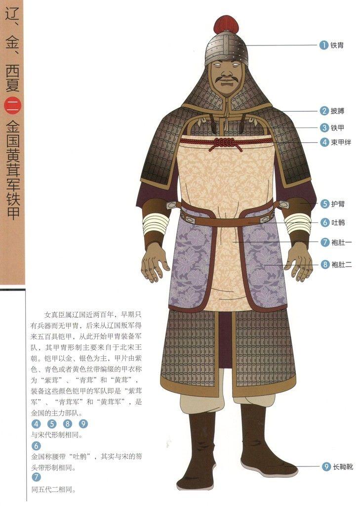 Jurchen Warriors reconstruction   Jin Jurchen dynasty ( 金朝 ...