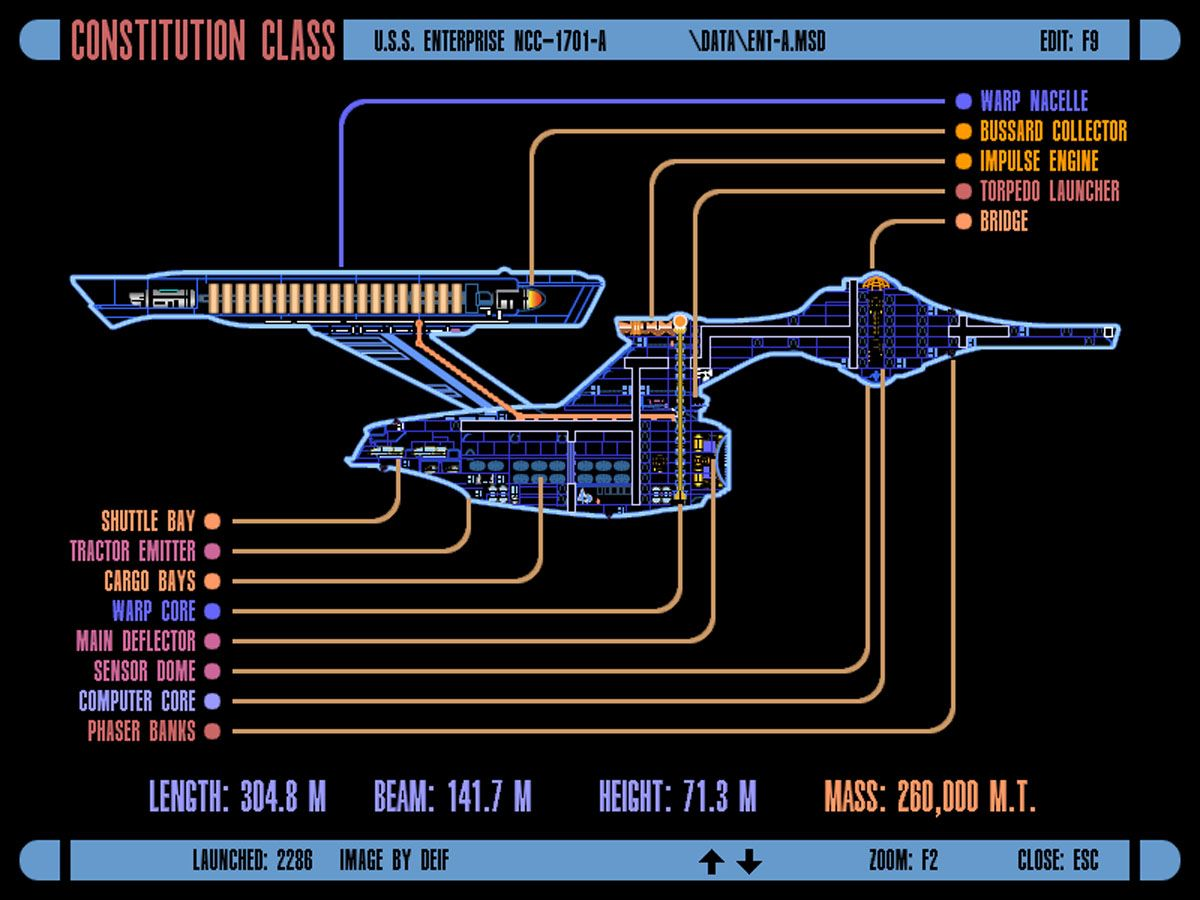 Uss enterprise ncc 1701 d galaxy class saucer separation r flickr - Constitution Class Lcars Display Fabric By Retropopsugar For Sale On Spoonflower Custom Fabric Wallpaper And Wall Decals