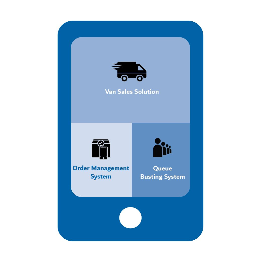 Mobilize The Way You Collect Information With Our Smart Mobility Devices Combined With Our Solutions For Van Sales Gps Tracking System Solutions Gps Tracking