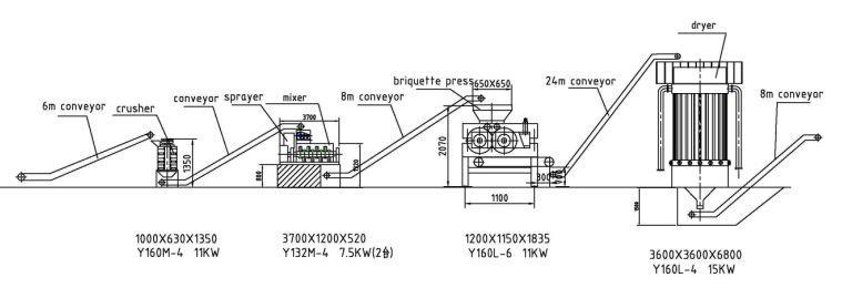 briquette press - Google Search   Briquette press designs ...