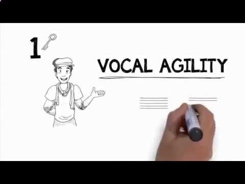 How to become a better singer in just few days - free singing tips