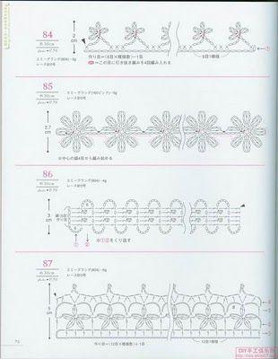 Bonitas puntillas a crochet : cositasconmesh, esquemas