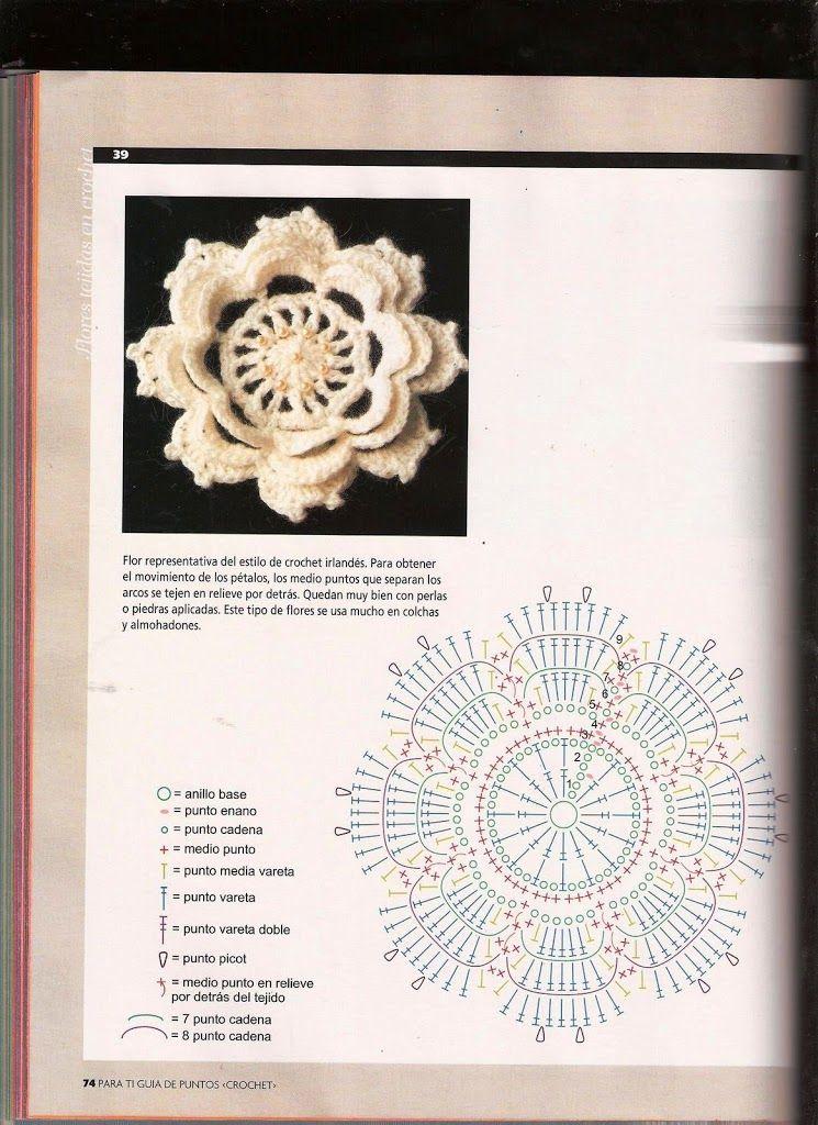 Picasa Web Albums | crochet flowers, blossoms, leaves | Pinterest