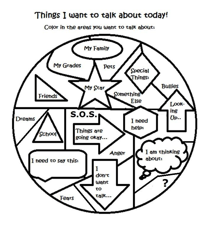 Free art therapy counseling group activity worksheet | Arbete
