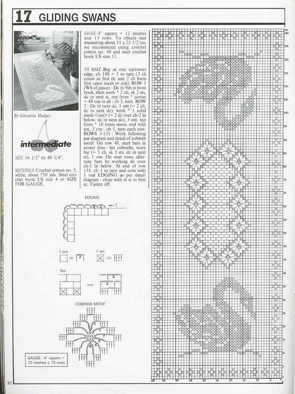 tejido a crochet puntos basicos - Buscar con Google | TEJIDO ...