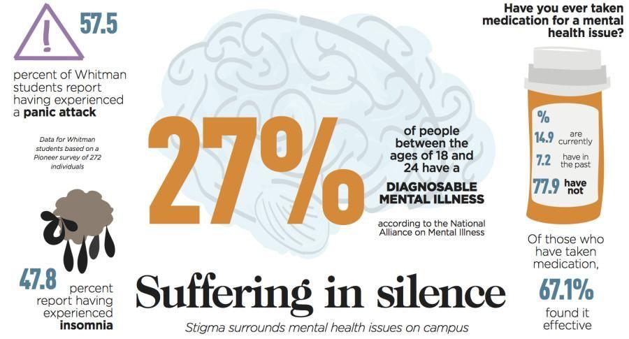 Image Result For Mental Health Stigma Mental Health Mental