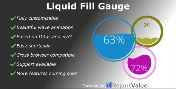 Download Free Liquid Fill Gauge # bar #bar counter #chart
