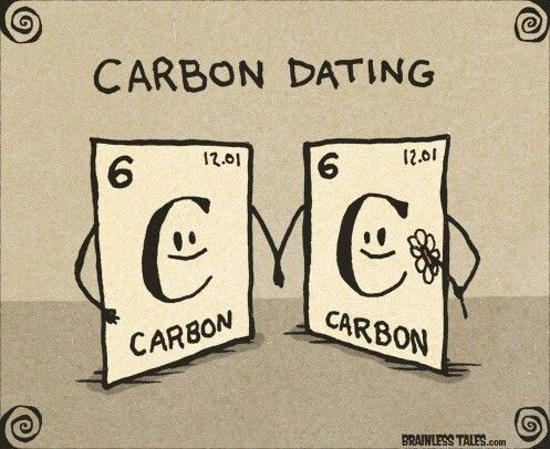 chemie achter Carbon dating Dating voor expats in India