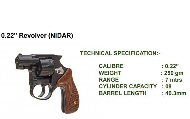 India's1st lightest revolver (Gun) Nidar launched - http://www.sharegk.com/technology/indias1st-lightest-revolver-gun-nidar-launched/ #gk #GeneralKnowledge #Quiz #Awareness #InterviewQuestion  #EntranceExam #OnlineTest #Aptitude #BankExam #GovtExam