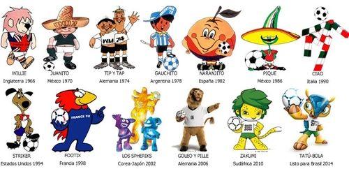 Francojtorres Fifa World Cup Mascots From 1966 2014 En Fifa World Cup World Cup 2014 Usa Soccer Women