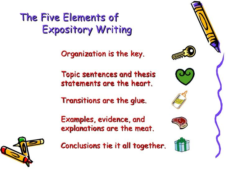 explanation writing samples for grade 3 google search - Expository Essay Writing Examples