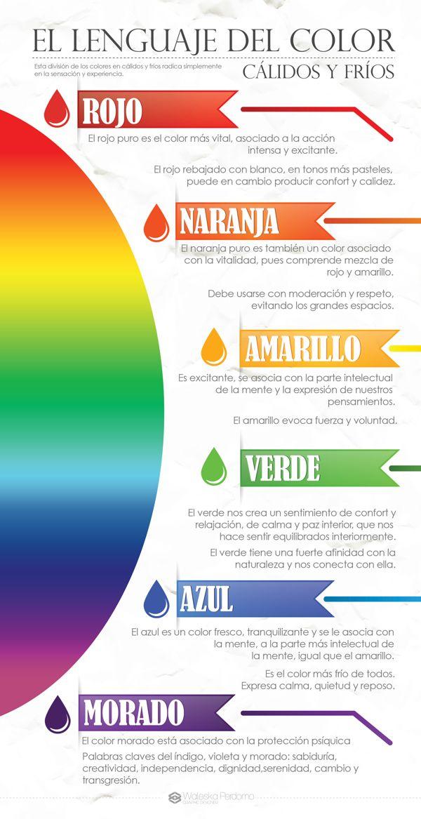 Psicolog a del color p gina web de franoleaje for Los colores segun el feng shui