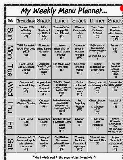 My weekly menu