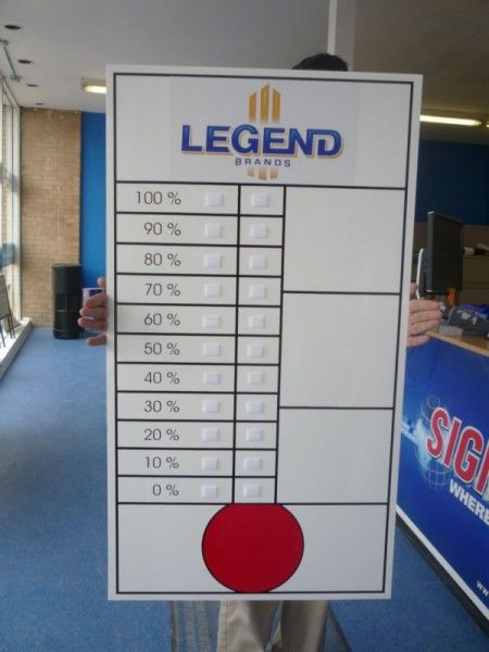 Giant Goal Thermometer Poster Design Custom Goal And