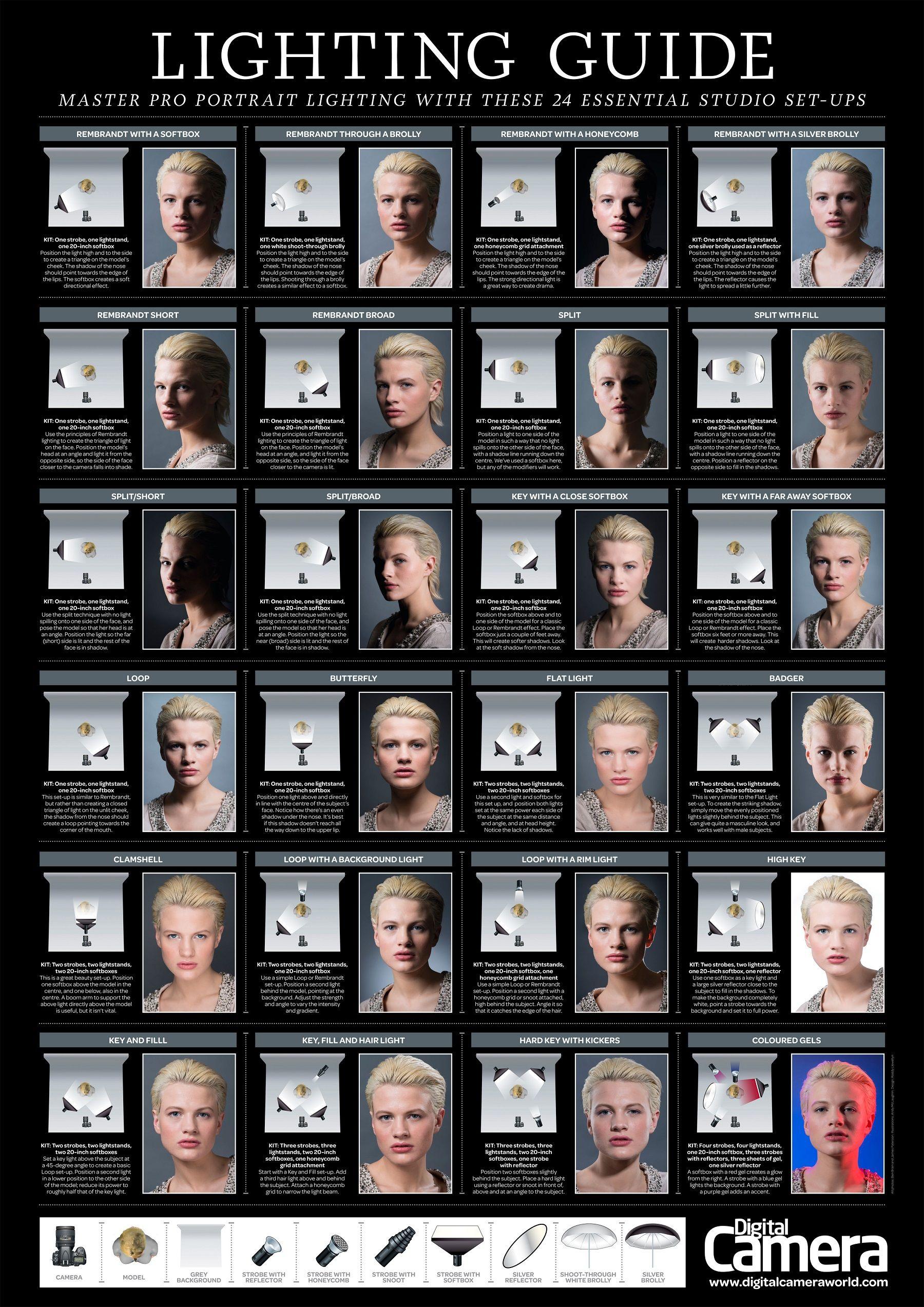 6 Portrait Lighting Patterns Every Photographer Should Know   Essentials Portraits and Portrait lighting setup  sc 1 st  Pinterest & 6 Portrait Lighting Patterns Every Photographer Should Know ... azcodes.com