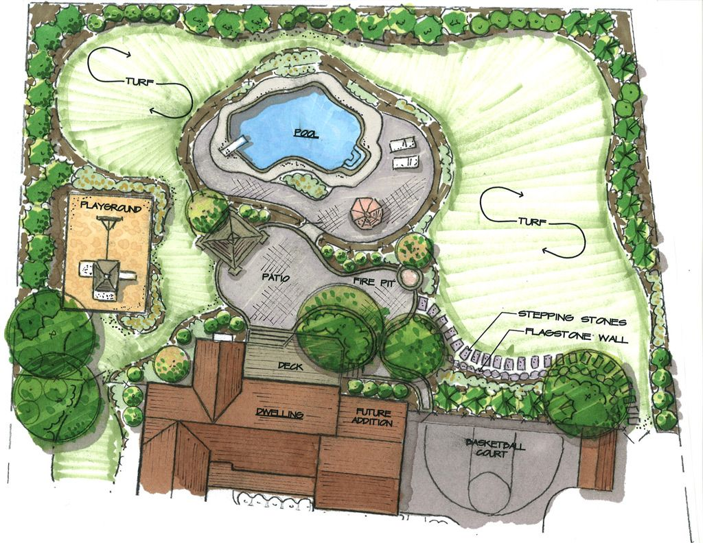 Pool plan sketch google search work pinterest for Pool design concepts llc