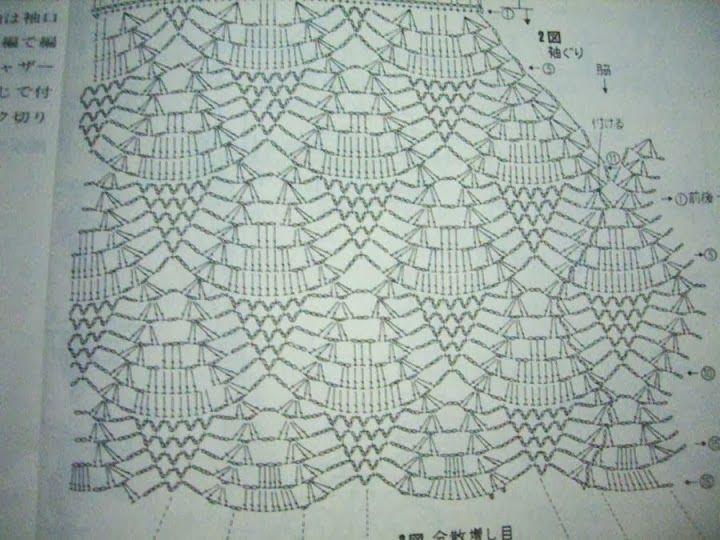 crochelinhasagulhas: Pineapple crochet | Crafts, Crochet, Pineapple ...