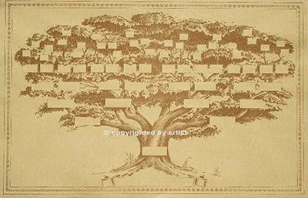 old family tree - Google keresés a-int k i a l l i t a s - family tree chart template
