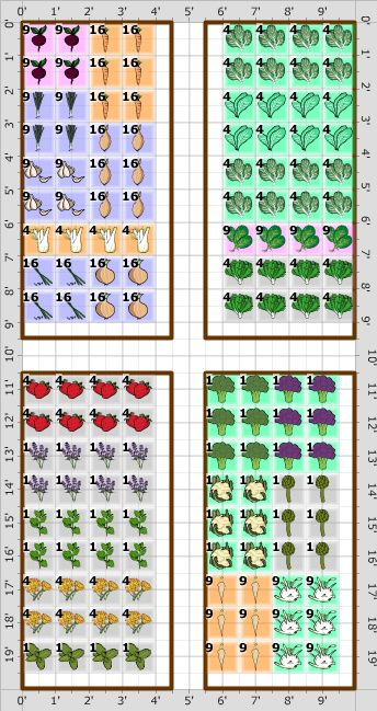 Garden plans square foot garden vegetables list square for Vegetable garden box layout