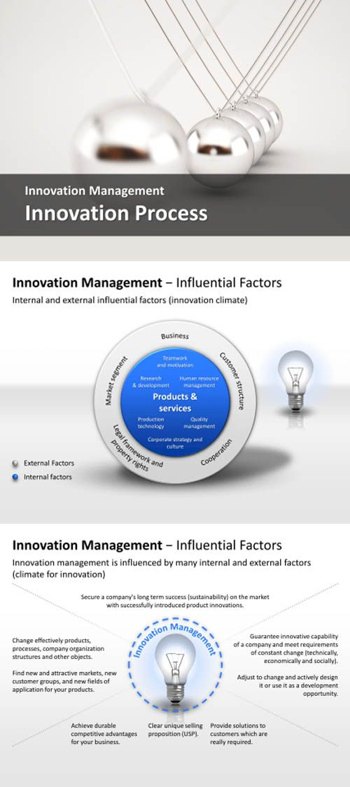Attractive Powerpoint Templates | Attractive Powerpoint Templates To Illustrate Innotvation