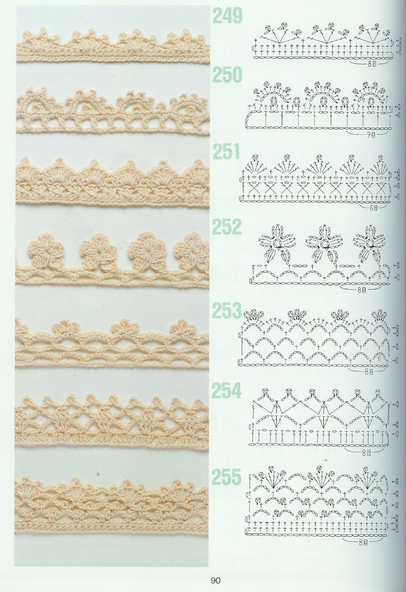 SOLO PUNTOS: Bordes, puntillas crochet … | Crochet | Pinte…