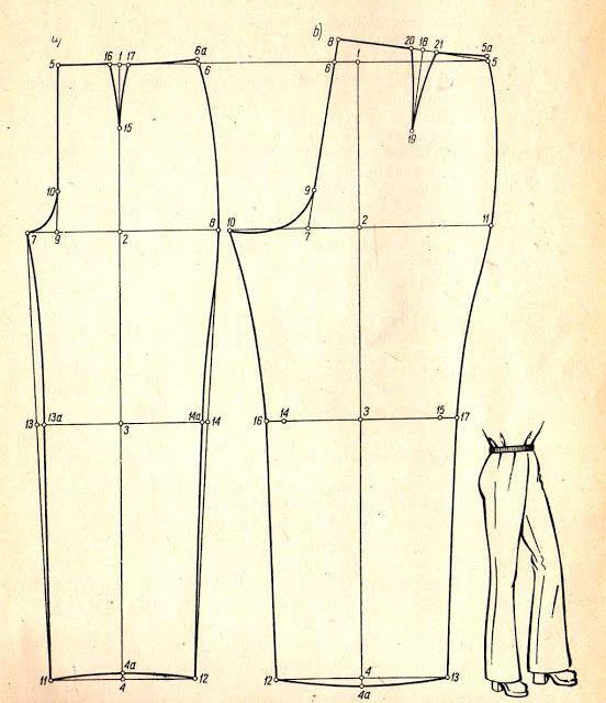 Robimy wykrój spodni - przód