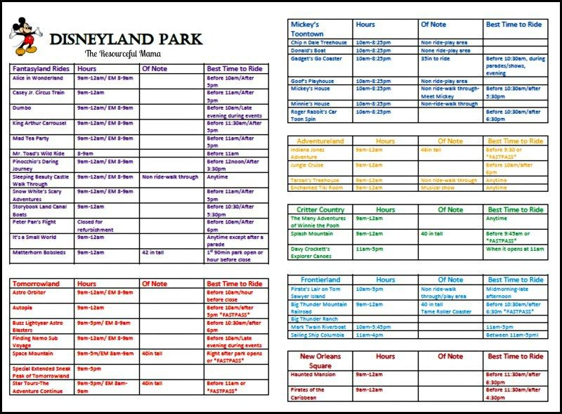 This is a great guide to Disneyland Park in California. It includes times, location, early morning hours, height requirements, FASTPASS, and best times to visit attractions.