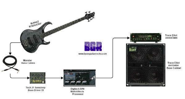 Bass Guitar Rocks Bass Rig Diagram Bass Gear Diagrams | Pedal/Rig