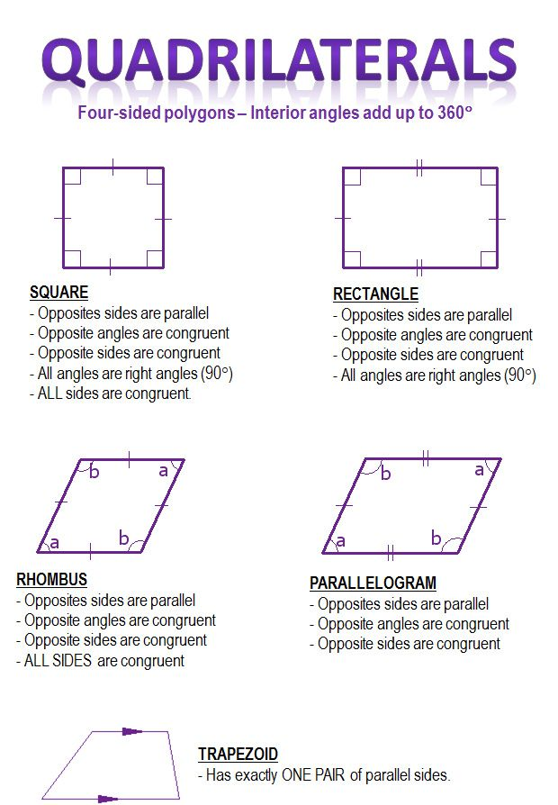 Naming Quadrilaterals – Properties of Quadrilaterals Worksheet
