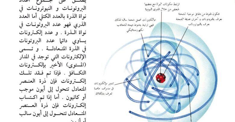 من مكتشف الذرة ومعلومات وصور عن مكونات الذرة