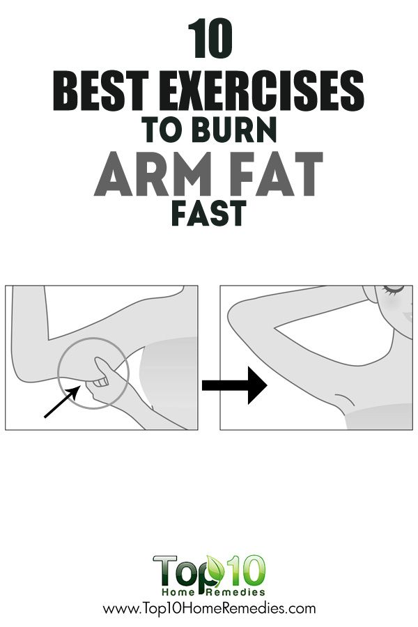 How To Lose Arm Fat Faster