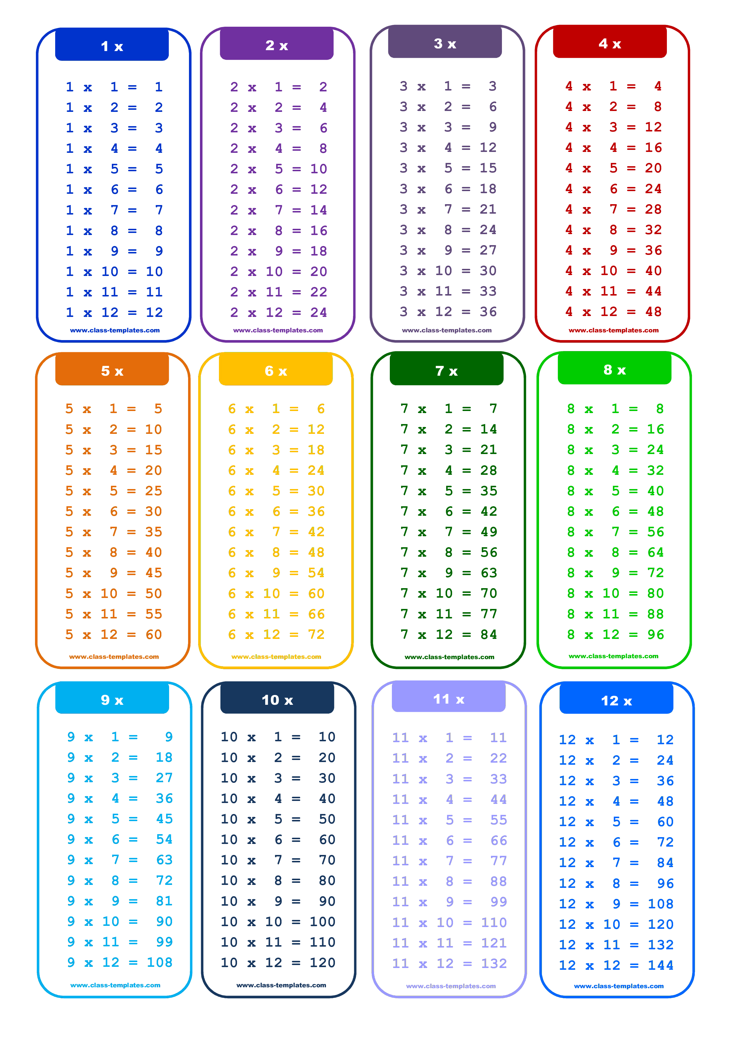 1 To 12x Times Table Chart What S The Best Way To Learn To Multiply Up To 12 Download Multiplication Chart Multiplication Chart Printable Times Table Chart