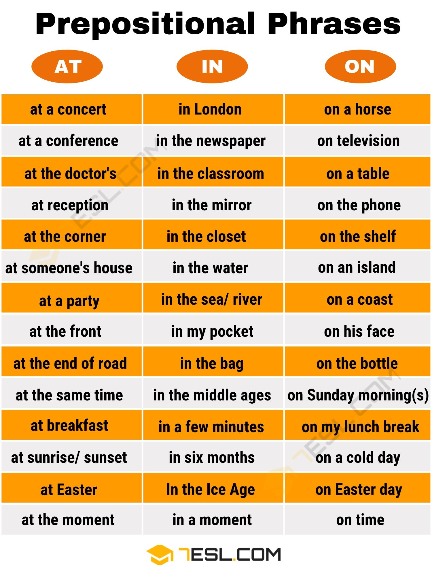 600 Useful Prepositional Phrase Examples In English