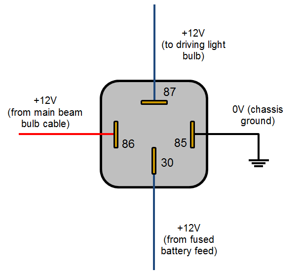 wiring diagram for 12 volt driving lights 2002 chevy trailblazer radio automotive relay guide planet