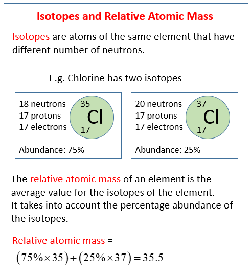 13++ Isotopes and average atomic mass worksheet answers Info