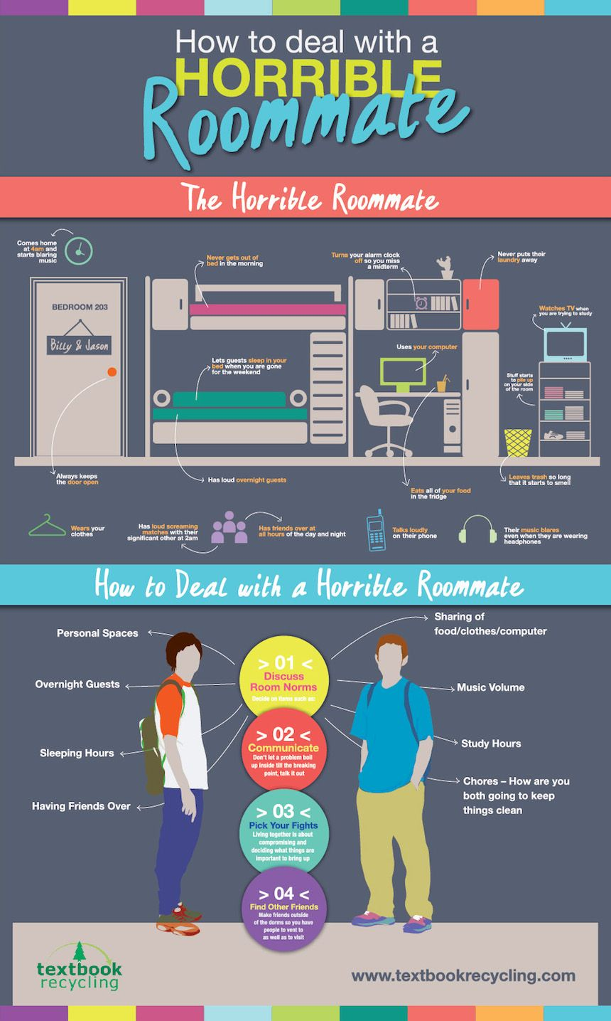 How To Deal With A Horrible Roommate Infographic Horribleroommate Roommate University Dorms Roommate Student House Dorm Hacks